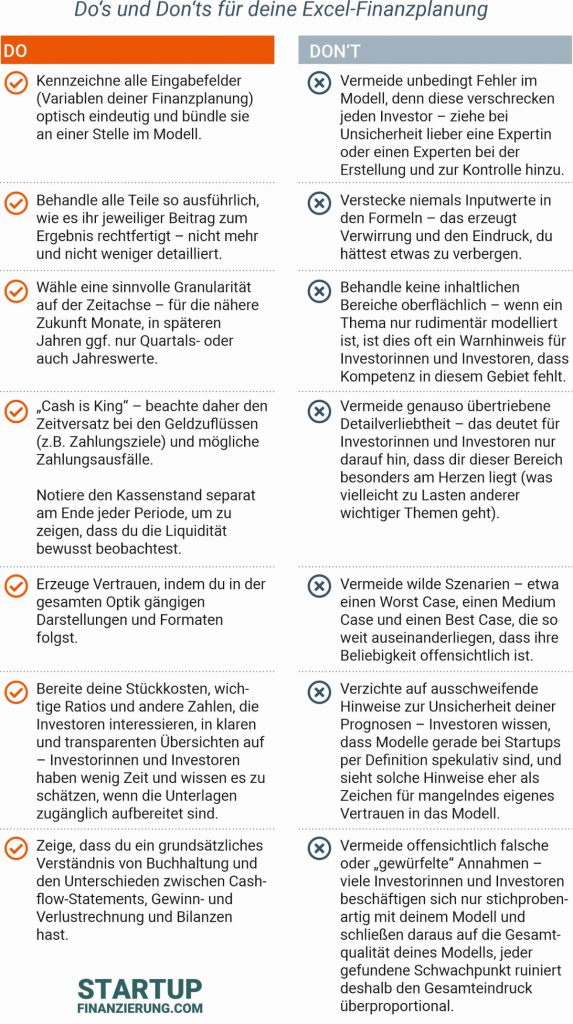 Infografik: Do und Don't für Excel-Finanzplanung bei Startups