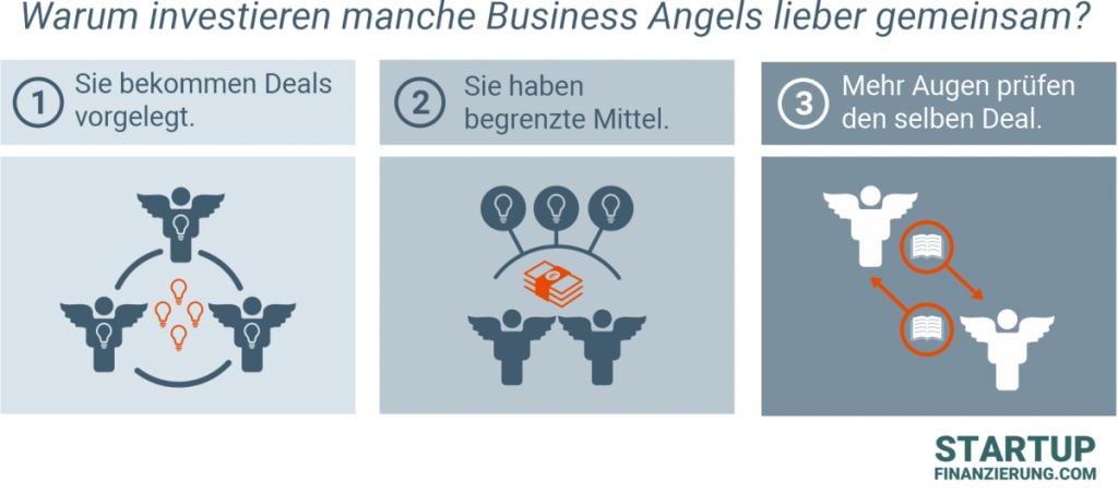 Warum manche Business Angels lieber in Netzwerken investieren